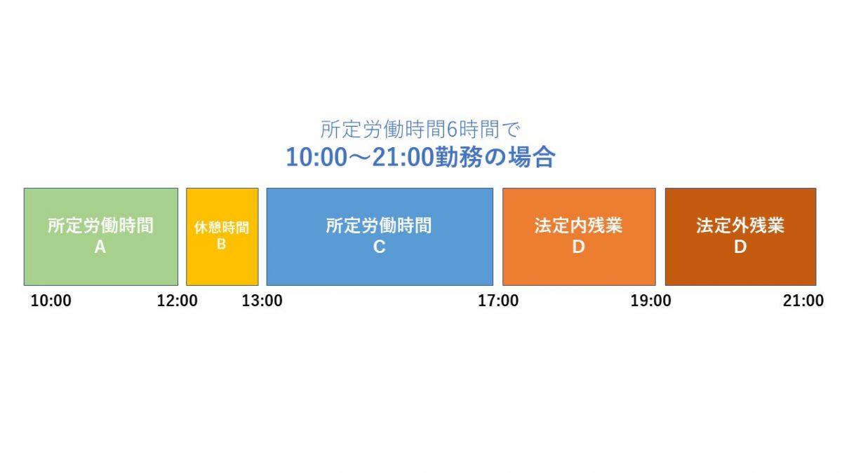 所定労働時間6時間で10:00〜21:00勤務